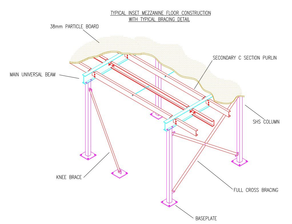 Typical Inset Mezzanine Floor Plan. For more information contact us today.